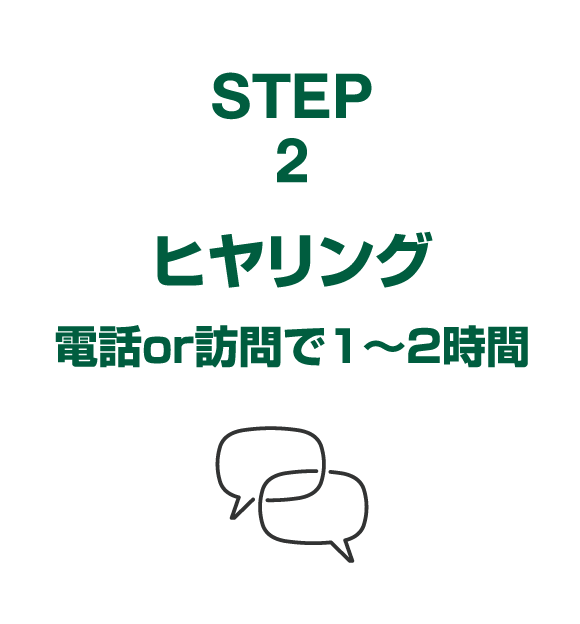 step2ヒアリング